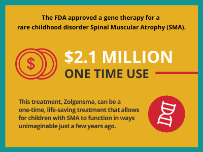 Zolgensma Gene therapy treatment cost for rare disease trials cure fundraising